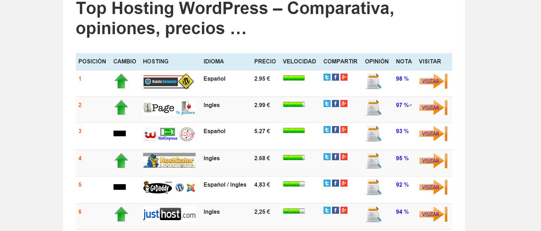 mejores hosting wordpress