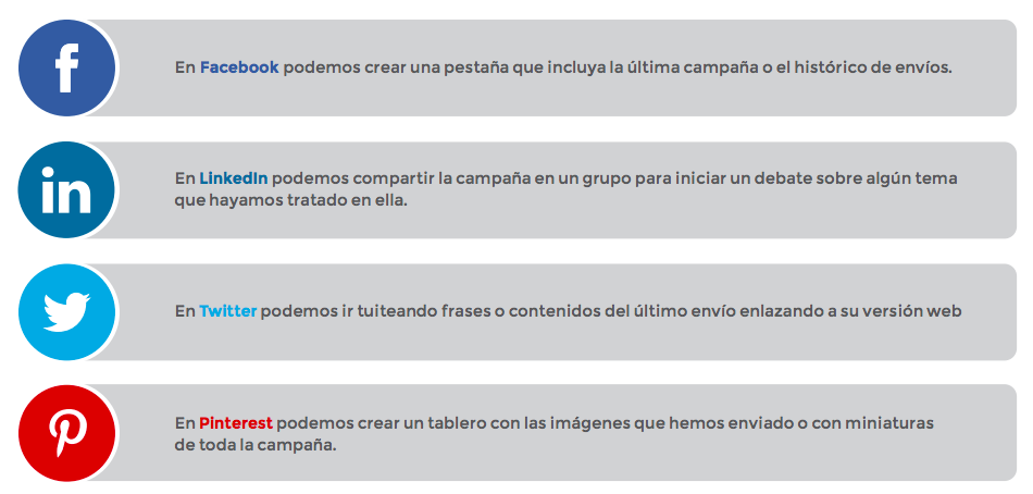 Seguidores email marketing