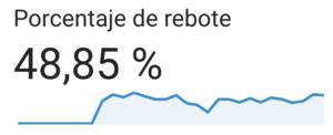 Porcentaje de rebote