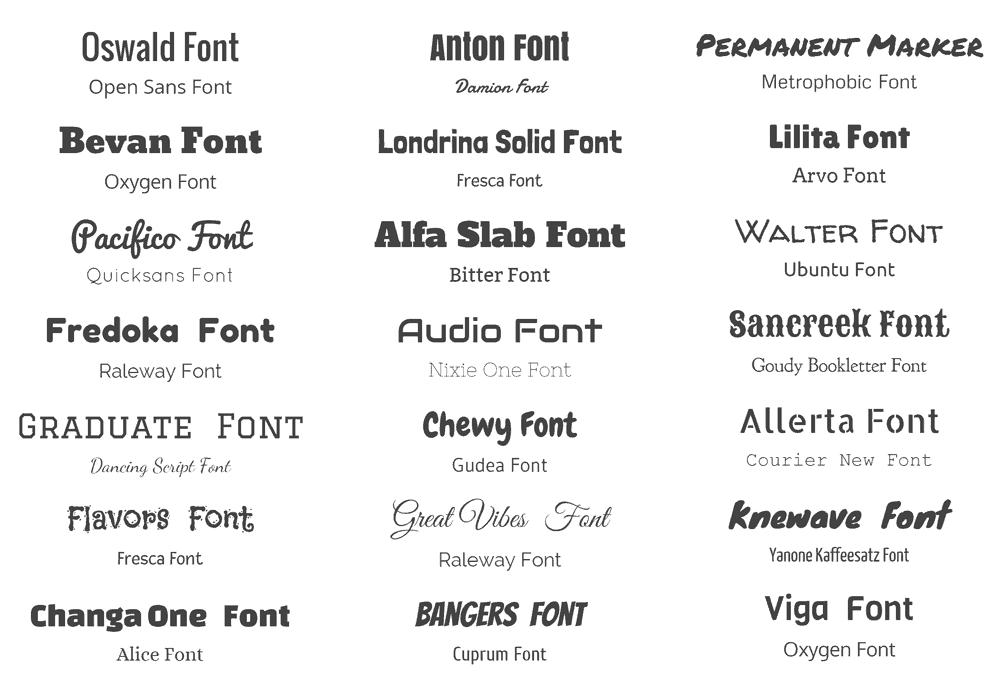 combinaciones de letras